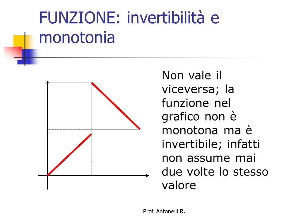 FUNZIONE: funzione invertibile Anche se una funzione non è invertibile su tutto il dominio lo può diventare se il dominio viene ristretto.