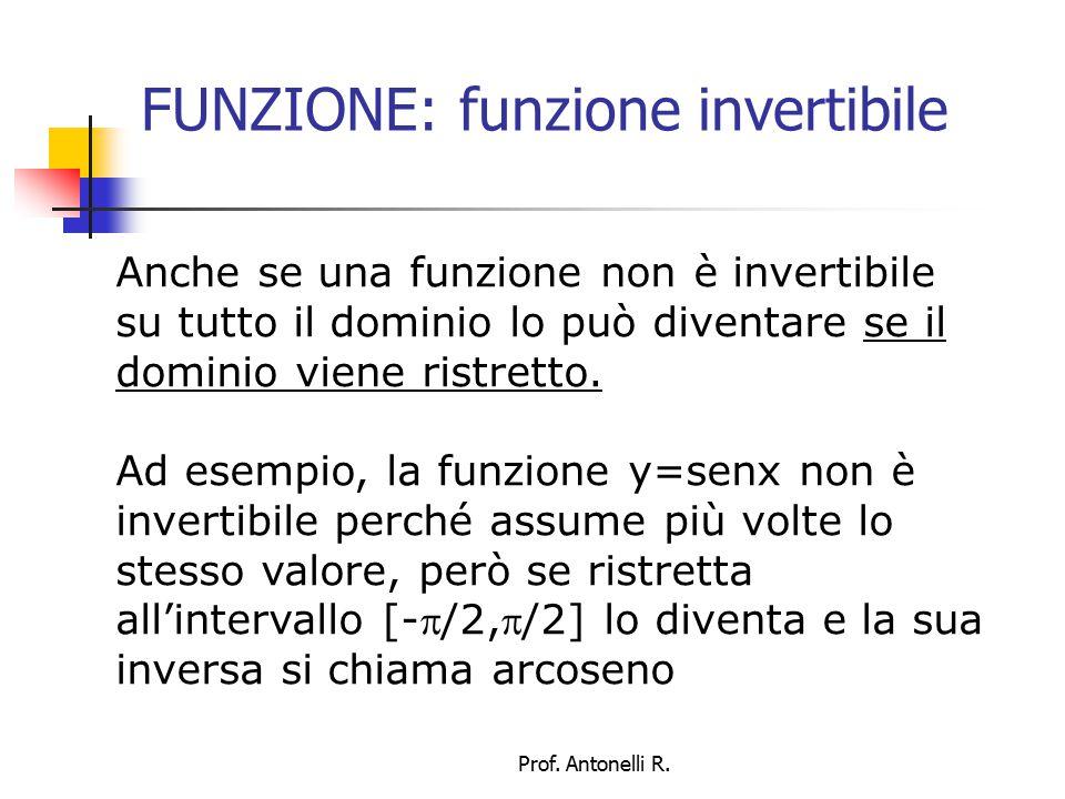 FUNZIONE: funzioni inverse FunzioneDominio*InversaDominio y=x 2 x≥0y=√xx≥0 y=x 3 Ry= 3 √xR y=lnxx>0y=e x R y=senx -  /2≤x≤  /2 y=arcsenx-1≤x≤1 y=cosx 0≤x≤  y=arccos-1≤x≤1 y=tgx -  /2≤x≤  /2 y=arctgxR *Dominio su cui la funzione è invertibile Prof.