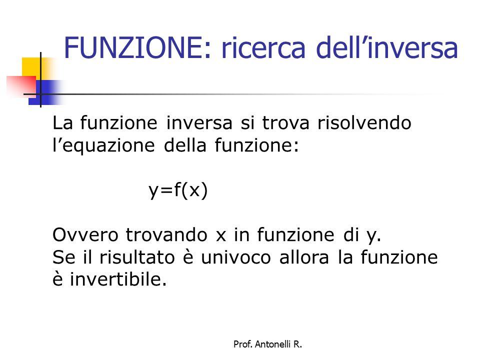 FUNZIONE: ricerca del codominio Il codominio di una funzione coincide col dominio dell'inversa.