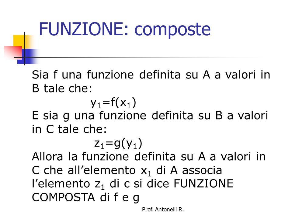 FUNZIONE: composte La composta si può così indicare z=g(f(x)) oppure z=g◦f(x) Prof. Antonelli R.