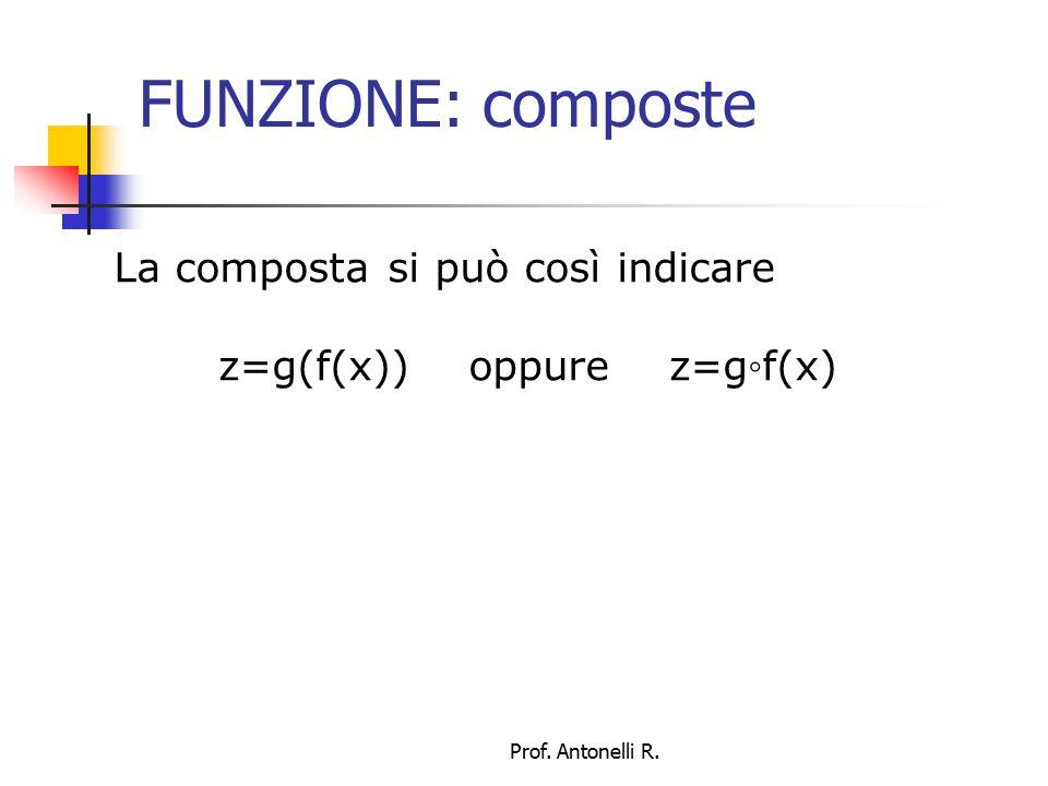 Grafici: esponenziale Prof. Antonelli R.