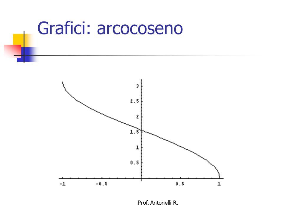 Grafici: tangente Prof. Antonelli R.