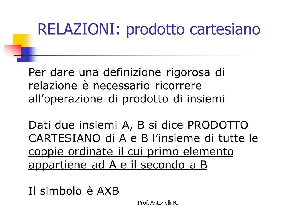 RELAZIONI: prodotto cartesiano Esempio: A={x1,x2,x3} B= {y1,y2,y3,y4} AXB= {(x1,y1),(x1,y2),(x1,y3)…ecc…} Prof.