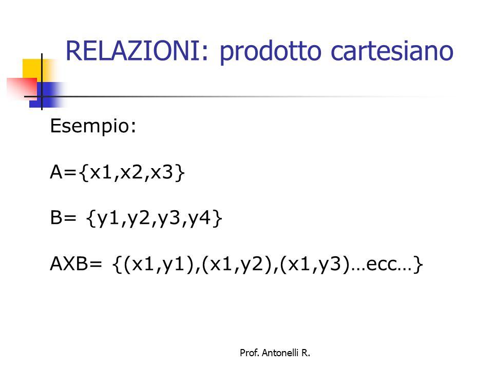 RELAZIONI: prodotto cartesiano Si dice RELAZIONE tra due insiemi A e B un qualunque sottoinsieme del loro prodotto cartesiano.