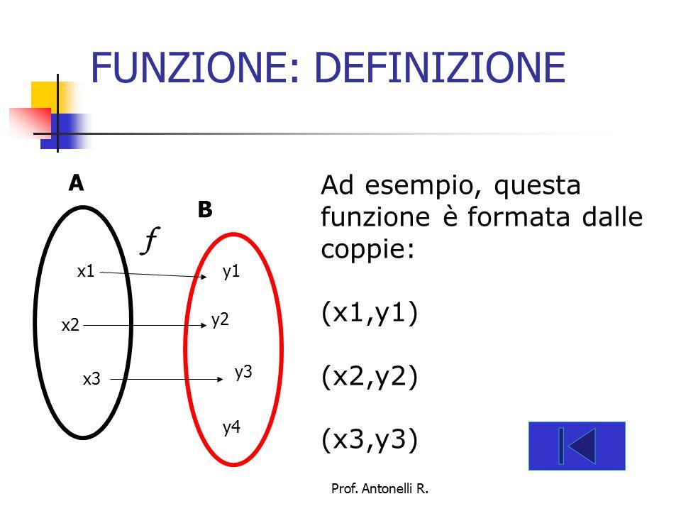 FUNZIONE: DEFINIZIONE Ad esempio, questa funzione è formata dalle coppie: (x1,y1) (x2,y2) (x3,y3) A B x1 x2 x3 y1 y2 y3 y4 f Prof. Antonelli R.