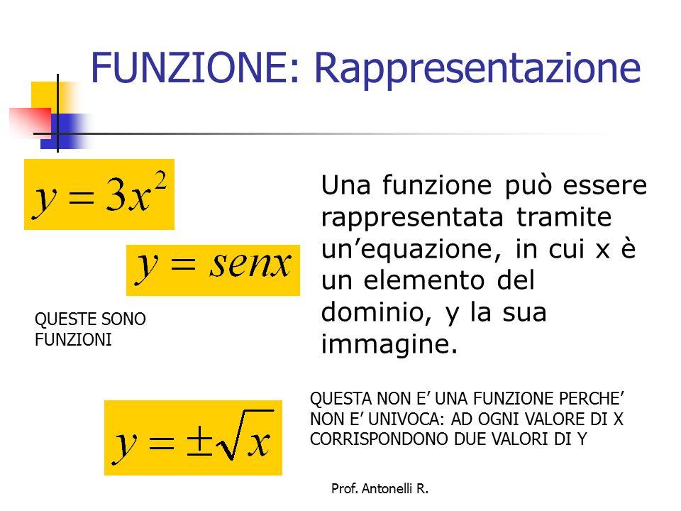 FUNZIONE: Rappresentazione L'equazione di una funzione può essere data sia in forma ESPLICITA y=f(x) Che in forma IMPLICITA F(x,y)=0 Prof.