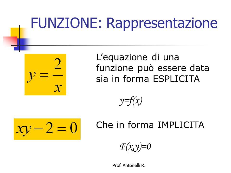 FUNZIONE: Rappresentazione Una funzione può anche essere definita PER CASI, ovvero può avere formule diverse a seconda del valore di x Prof.
