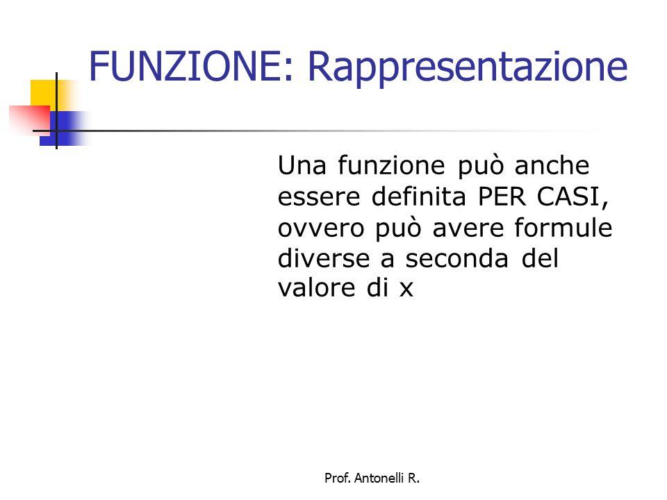 FUNZIONE: valore assoluto Un esempio è la funzione VALORE ASSOLUTO y=|x| Prof. Antonelli R.
