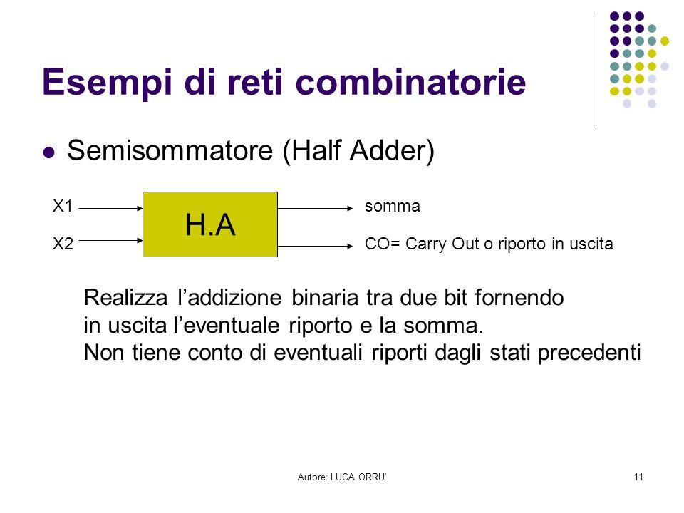 Autore: LUCA ORRU'11 Esempi di reti combinatorie Semisommatore (Half Adder) H.A somma CO= Carry Out o riporto in uscita X1 X2 Realizza l'addizione bin