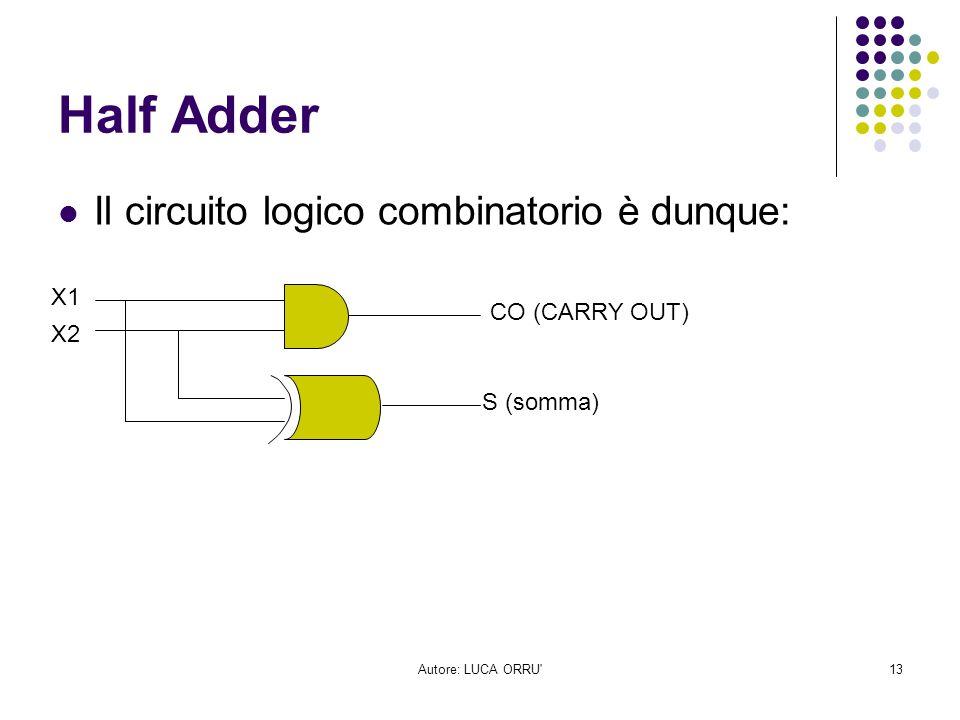 Autore: LUCA ORRU'13 Half Adder Il circuito logico combinatorio è dunque: X1 X2 CO (CARRY OUT) S (somma)