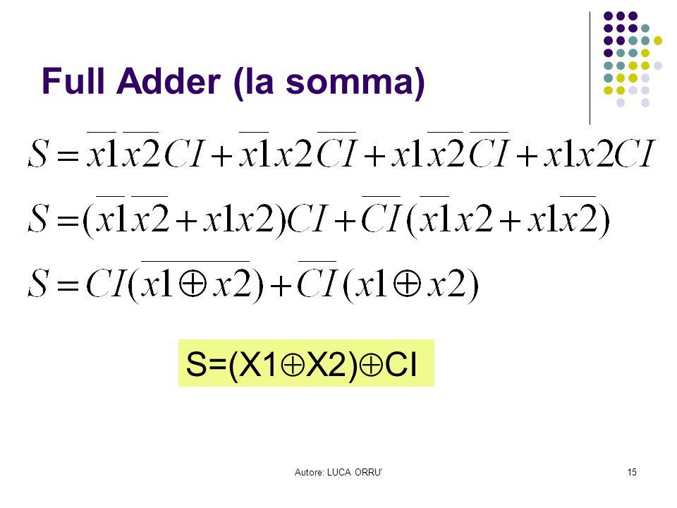 Autore: LUCA ORRU'15 Full Adder (la somma) S=(X1  X2)  CI