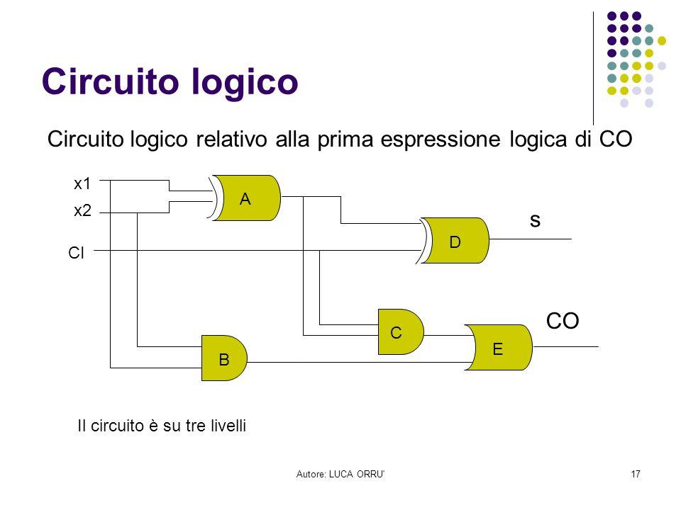 Autore: LUCA ORRU'17 Circuito logico Circuito logico relativo alla prima espressione logica di CO s x1 x2 CI CO Il circuito è su tre livelli A B C D E