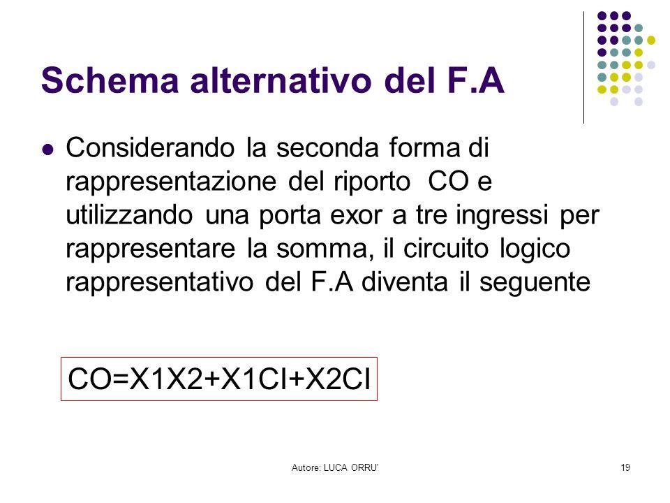 Autore: LUCA ORRU'19 Schema alternativo del F.A Considerando la seconda forma di rappresentazione del riporto CO e utilizzando una porta exor a tre in