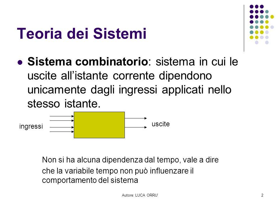 Autore: LUCA ORRU'2 Teoria dei Sistemi Sistema combinatorio: sistema in cui le uscite all'istante corrente dipendono unicamente dagli ingressi applica