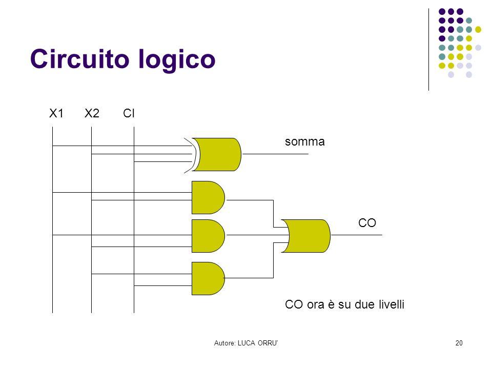 Autore: LUCA ORRU'20 Circuito logico somma X1X2CI CO CO ora è su due livelli