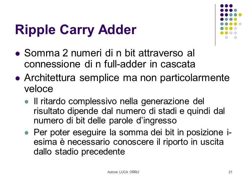 Autore: LUCA ORRU'21 Ripple Carry Adder Somma 2 numeri di n bit attraverso al connessione di n full-adder in cascata Architettura semplice ma non part