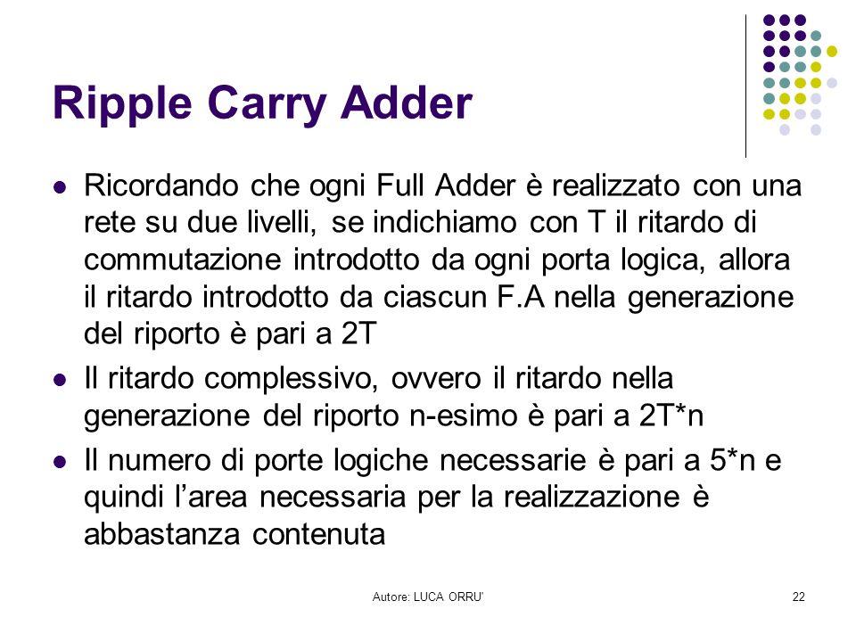 Autore: LUCA ORRU'22 Ripple Carry Adder Ricordando che ogni Full Adder è realizzato con una rete su due livelli, se indichiamo con T il ritardo di com