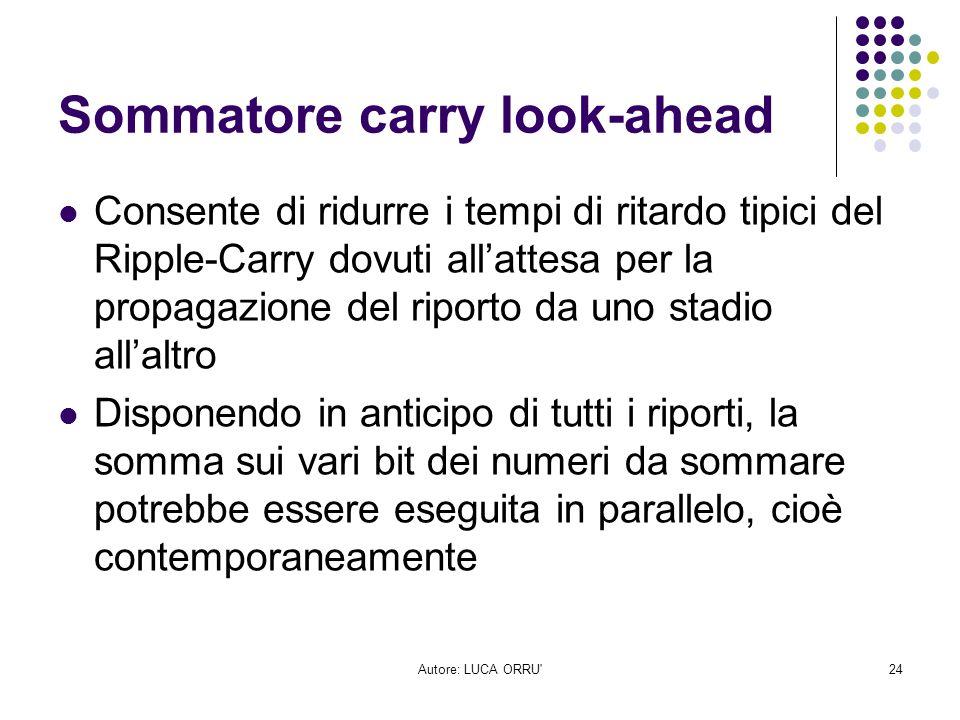Autore: LUCA ORRU'24 Sommatore carry look-ahead Consente di ridurre i tempi di ritardo tipici del Ripple-Carry dovuti all'attesa per la propagazione d