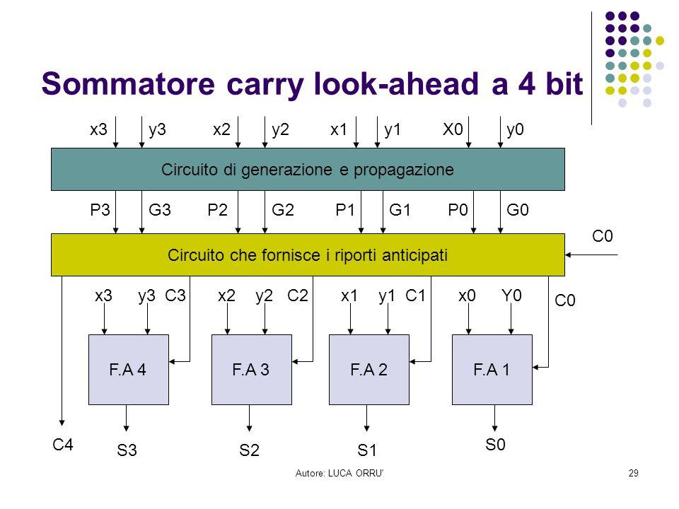 Autore: LUCA ORRU'29 Sommatore carry look-ahead a 4 bit Circuito di generazione e propagazione Circuito che fornisce i riporti anticipati F.A 4F.A 3F.