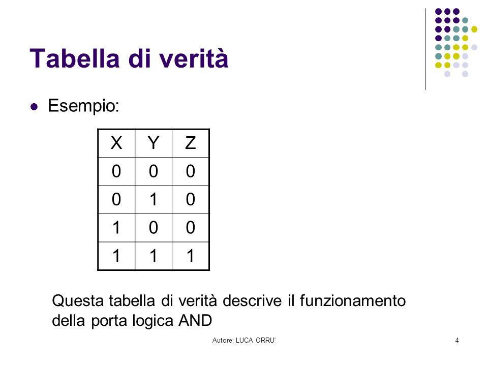 Autore: LUCA ORRU'4 Tabella di verità Esempio: XYZ 000 010 100 111 Questa tabella di verità descrive il funzionamento della porta logica AND