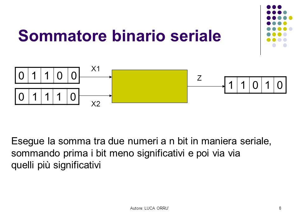 Autore: LUCA ORRU'8 Sommatore binario seriale 01100 01110 Z X1 X2 11010 Esegue la somma tra due numeri a n bit in maniera seriale, sommando prima i bi