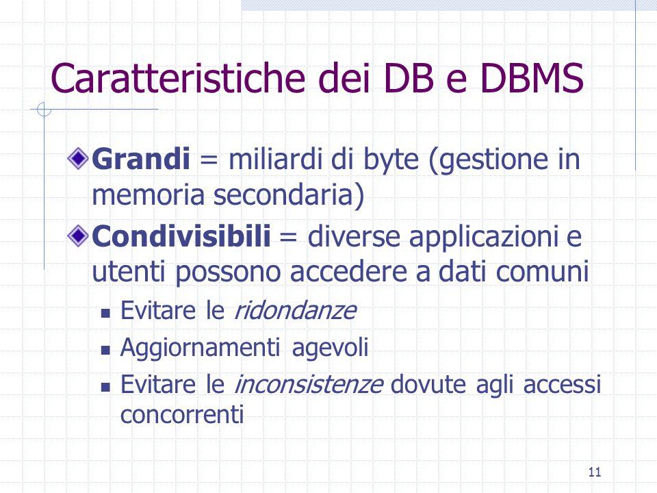 11 Caratteristiche dei DB e DBMS Grandi = miliardi di byte (gestione in memoria secondaria) Condivisibili = diverse applicazioni e utenti possono acce