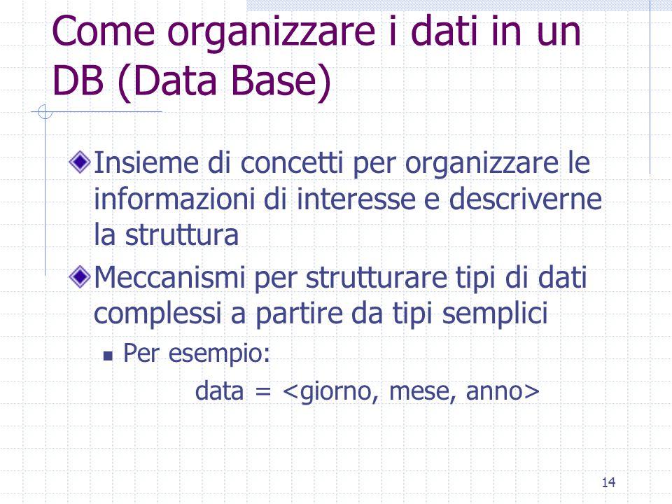 14 Come organizzare i dati in un DB (Data Base) Insieme di concetti per organizzare le informazioni di interesse e descriverne la struttura Meccanismi