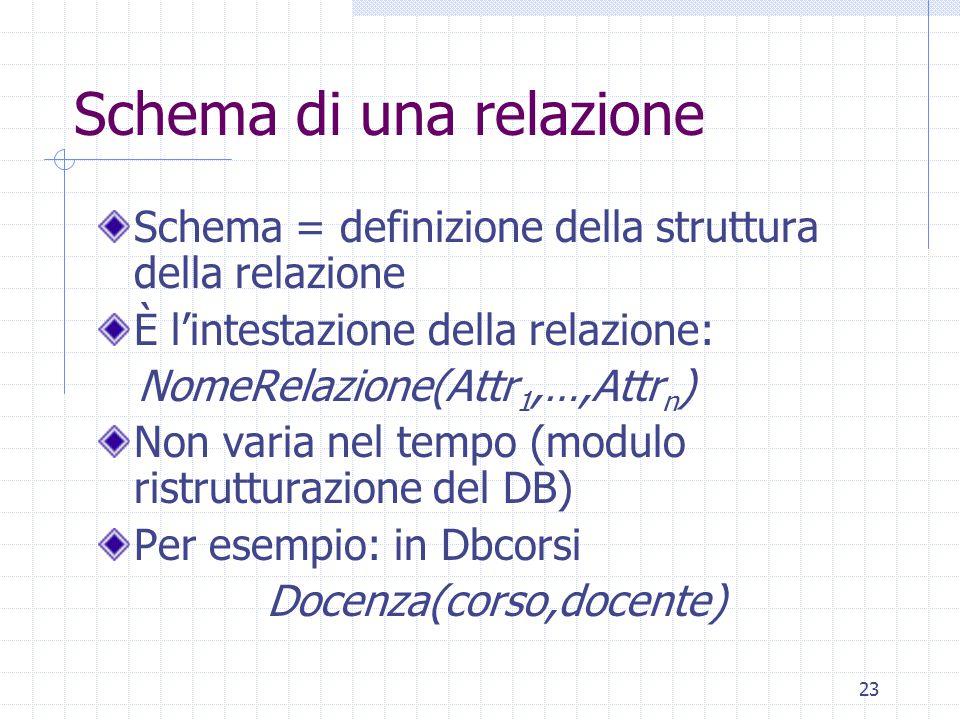 23 Schema di una relazione Schema = definizione della struttura della relazione È l'intestazione della relazione: NomeRelazione(Attr 1,…,Attr n ) Non
