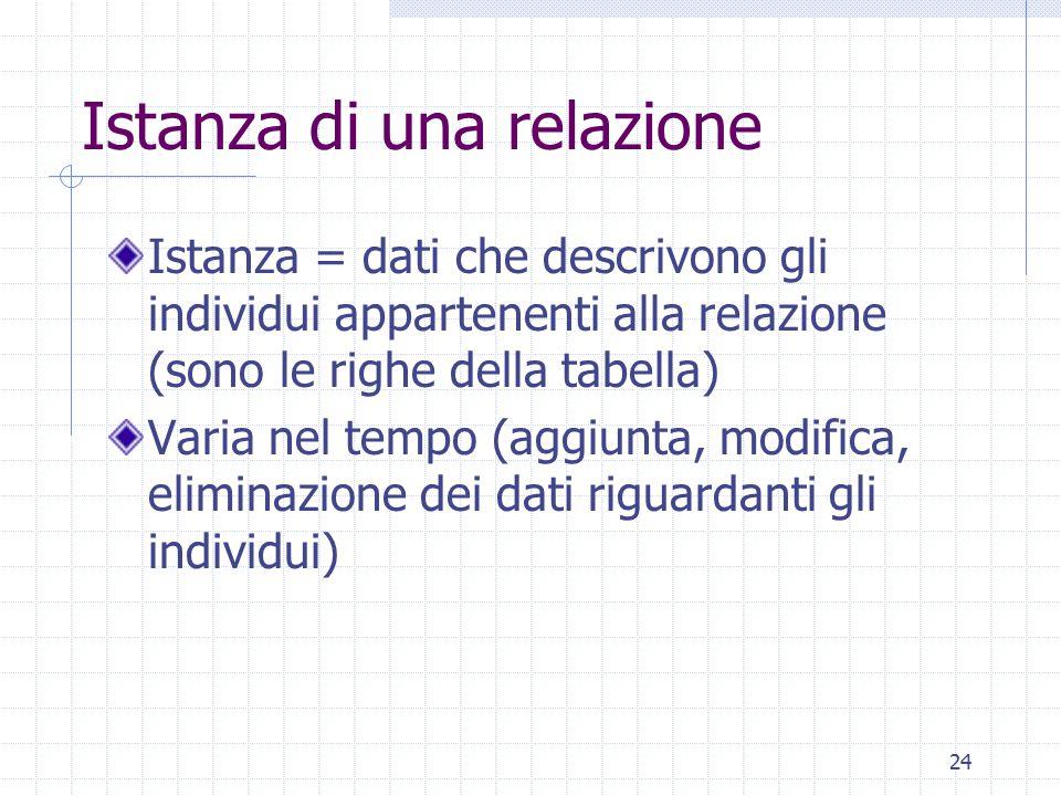 24 Istanza di una relazione Istanza = dati che descrivono gli individui appartenenti alla relazione (sono le righe della tabella) Varia nel tempo (agg
