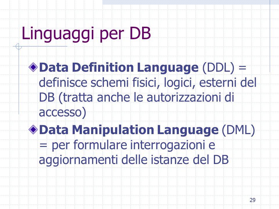 29 Linguaggi per DB Data Definition Language (DDL) = definisce schemi fisici, logici, esterni del DB (tratta anche le autorizzazioni di accesso) Data