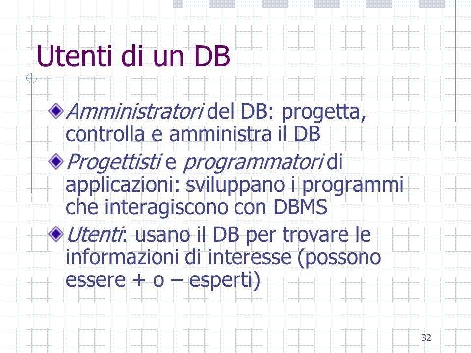 32 Utenti di un DB Amministratori del DB: progetta, controlla e amministra il DB Progettisti e programmatori di applicazioni: sviluppano i programmi c