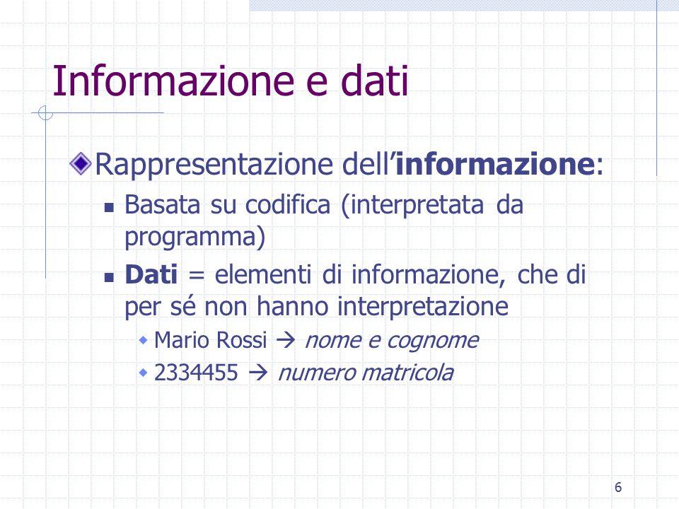 6 Informazione e dati Rappresentazione dell'informazione: Basata su codifica (interpretata da programma) Dati = elementi di informazione, che di per s