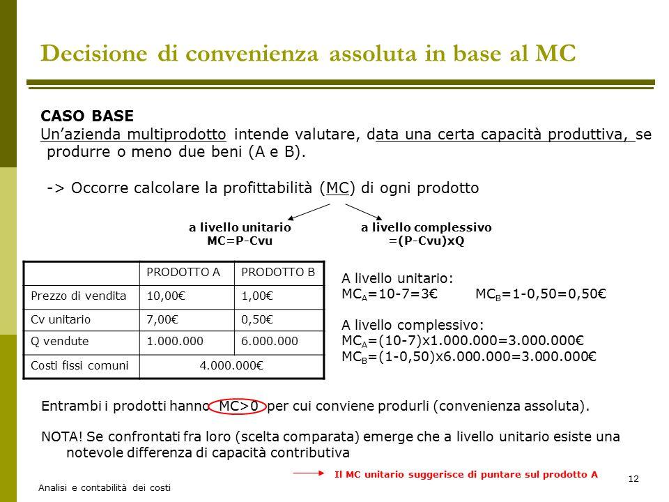 Analisi e contabilità dei costi 12 Decisione di convenienza assoluta in base al MC CASO BASE Un'azienda multiprodotto intende valutare, data una certa