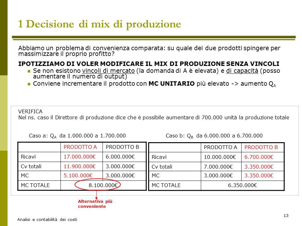 Analisi e contabilità dei costi 13 Abbiamo un problema di convenienza comparata: su quale dei due prodotti spingere per massimizzare il proprio profit