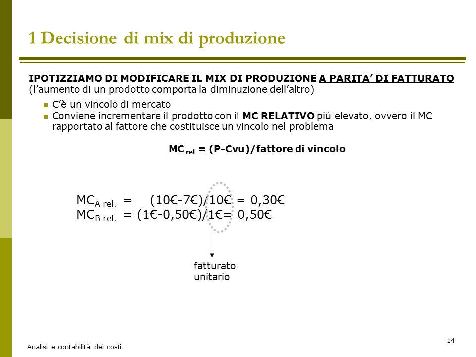 Analisi e contabilità dei costi 14 IPOTIZZIAMO DI MODIFICARE IL MIX DI PRODUZIONE A PARITA' DI FATTURATO (l'aumento di un prodotto comporta la diminuz