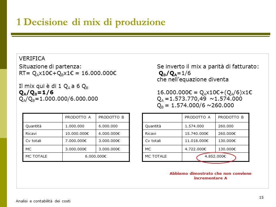 Analisi e contabilità dei costi 15 1 Decisione di mix di produzione PRODOTTO APRODOTTO B Quantità1.000.0006.000.000 Ricavi10.000.000€6.000.000€ Cv tot