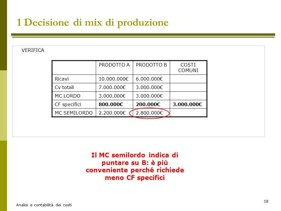 Analisi e contabilità dei costi 18 1 Decisione di mix di produzione PRODOTTO APRODOTTO BCOSTI COMUNI Ricavi10.000.000€6.000.000€ Cv totali7.000.000€3.