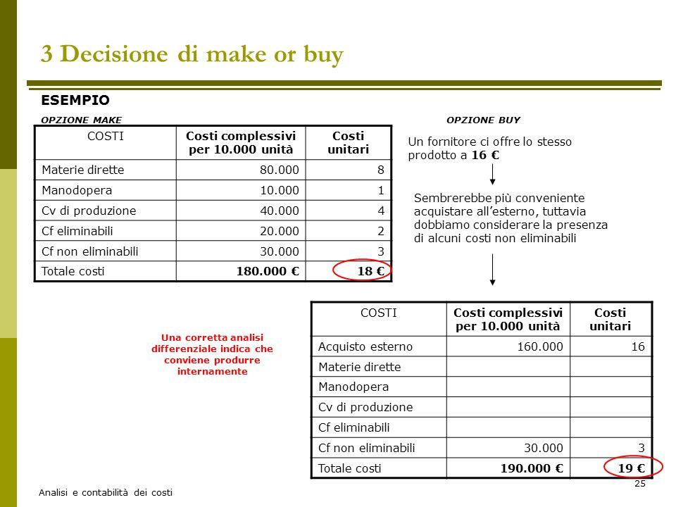 Analisi e contabilità dei costi 25 3 Decisione di make or buy ESEMPIO OPZIONE MAKEOPZIONE BUY COSTICosti complessivi per 10.000 unità Costi unitari Ma