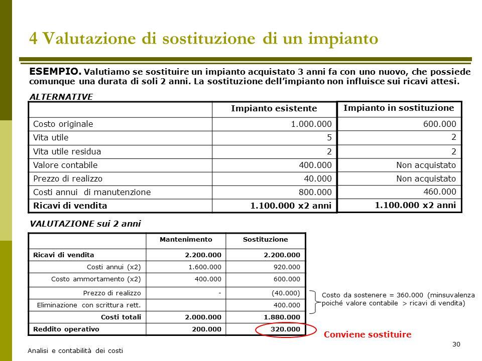 Analisi e contabilità dei costi 30 4 Valutazione di sostituzione di un impianto ESEMPIO. Valutiamo se sostituire un impianto acquistato 3 anni fa con
