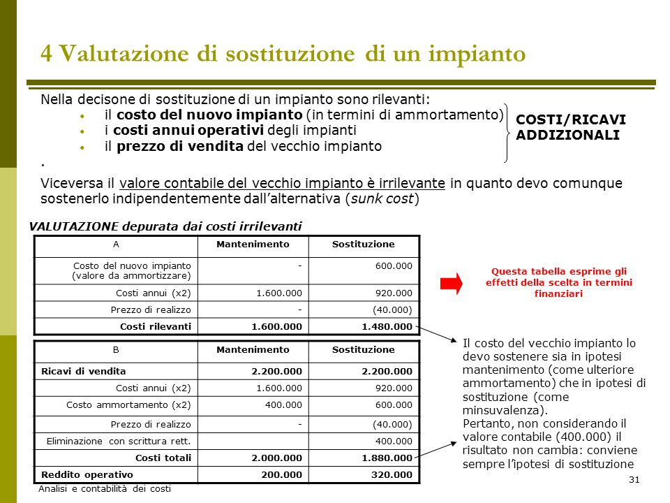 Analisi e contabilità dei costi 31 4 Valutazione di sostituzione di un impianto Nella decisone di sostituzione di un impianto sono rilevanti: il costo