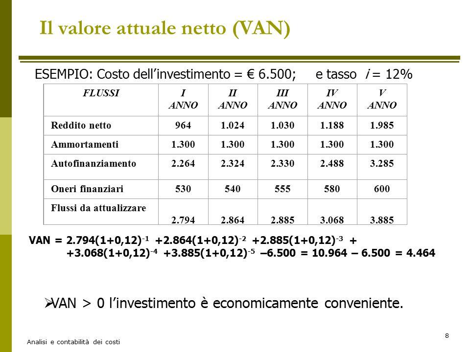 Analisi e contabilità dei costi 8  VAN > 0 l'investimento è economicamente conveniente. ESEMPIO: Costo dell'investimento = € 6.500; e tasso i = 12% F
