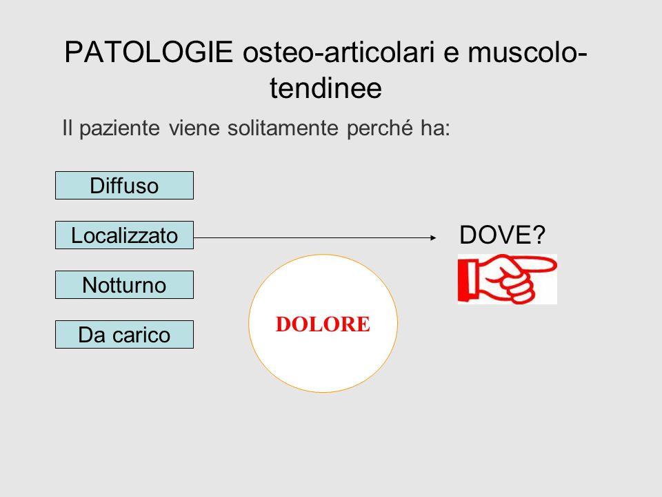 PATOLOGIE osteo-articolari e muscolo- tendinee DOLORE Diffuso Notturno Da carico DOVE? Localizzato Il paziente viene solitamente perché ha: