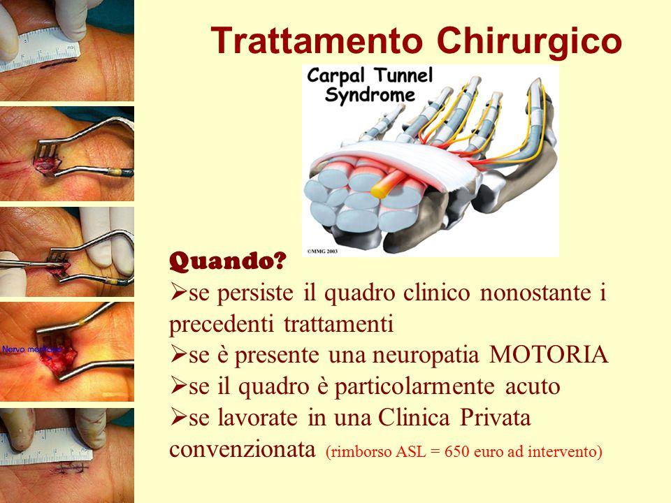 Trattamento Chirurgico Quando?  se persiste il quadro clinico nonostante i precedenti trattamenti  se è presente una neuropatia MOTORIA  se il quad