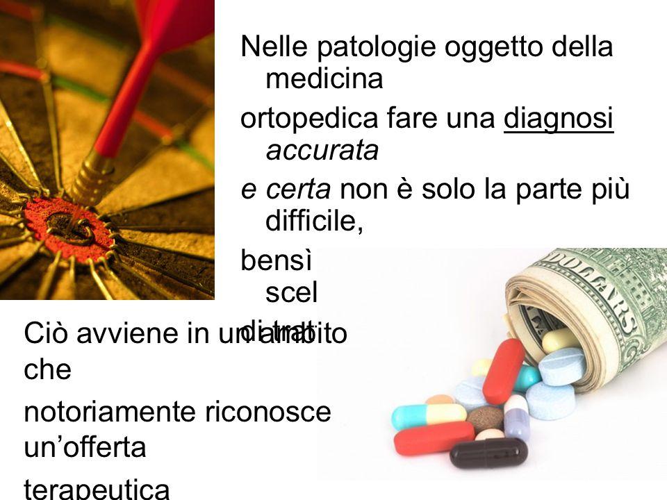 OBIETTIVO Artriti (concetto di sinovite) Periartriti (tendiniti, borsiti, tenosinoviti, entesiti, peritendiniti) Patologie degenerative (artrosi, tendinosi) Patologie muscolari (lombalgia, cervicalgia, sdr miofasciali) MEDICINA ORTOPEDICA : riconoscere le patologie dolorose non traumatiche che sono di frequentissimo riscontro nell'ambulatorio del MMG e dello specialista