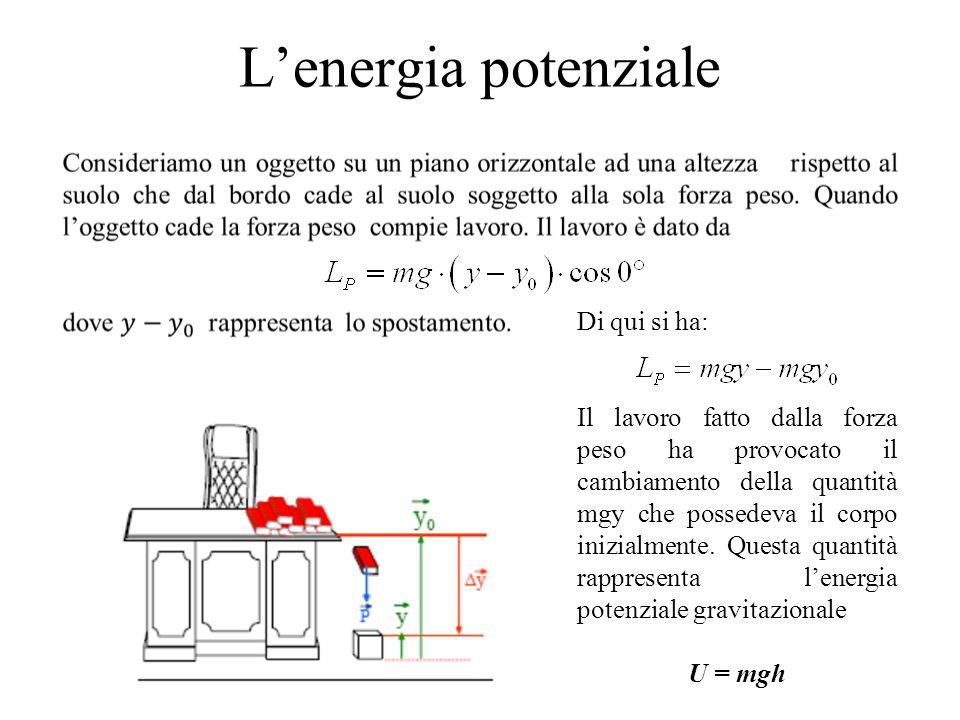 L'energia potenziale Di qui si ha: Il lavoro fatto dalla forza peso ha provocato il cambiamento della quantità mgy che possedeva il corpo inizialmente