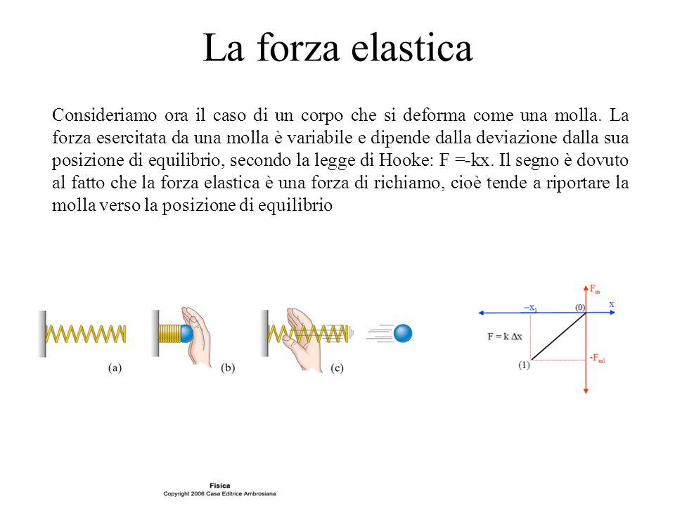 La forza elastica Consideriamo ora il caso di un corpo che si deforma come una molla. La forza esercitata da una molla è variabile e dipende dalla dev