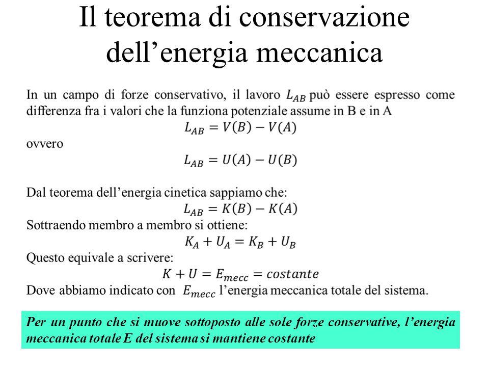 Il teorema di conservazione dell'energia meccanica Per un punto che si muove sottoposto alle sole forze conservative, l'energia meccanica totale E del