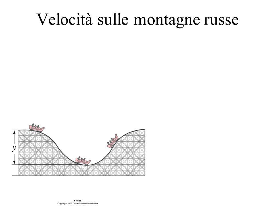 Velocità sulle montagne russe