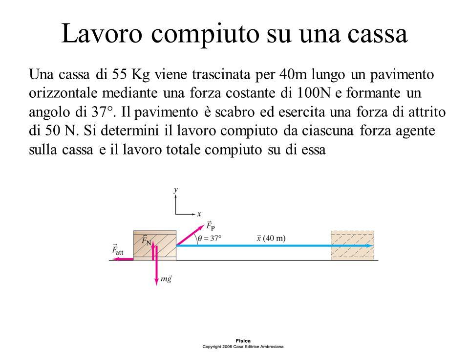 Lavoro compiuto su una cassa Una cassa di 55 Kg viene trascinata per 40m lungo un pavimento orizzontale mediante una forza costante di 100N e formante