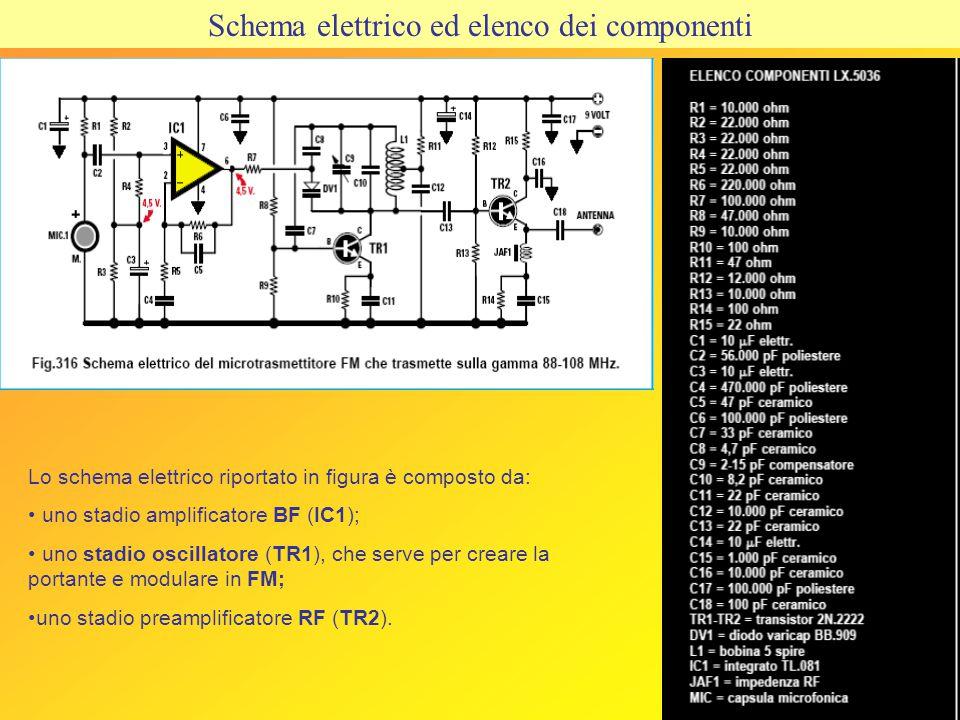 I microfoni sono utilizzati per eseguire operazioni di trasmissione a distanza, memorizzazione del suono, amplificazione ecc.